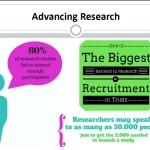 Alzheimer's Advancing Research